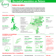 infographic_fietsen-wandelen